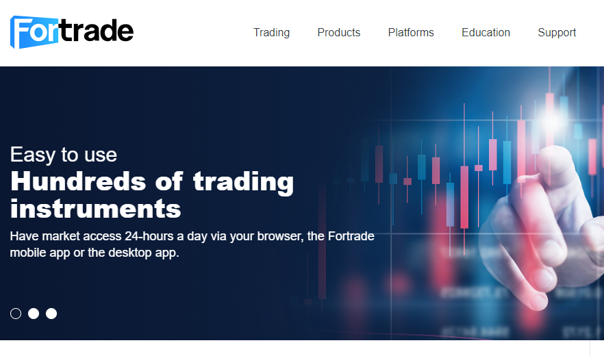 Fortrade Review